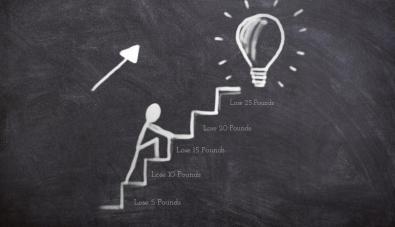 SMART Goals: How to Set Measurable Goals